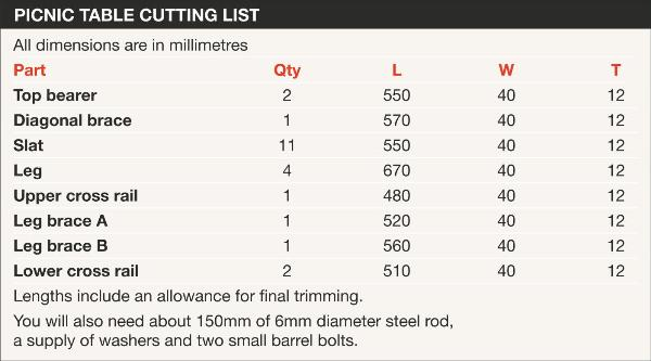 Folding Picnic Table - Cutting List