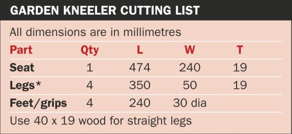 Garden Kneeler Cutting List