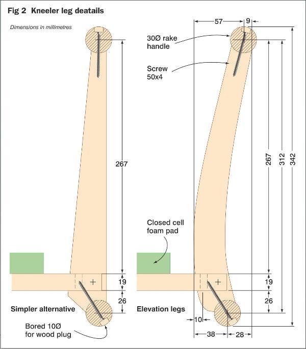 Kneeler leg deatails (Figure 2)