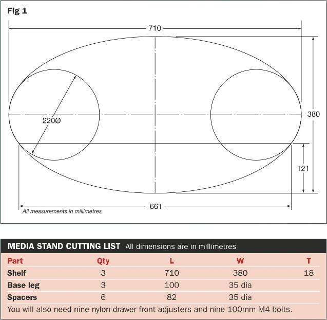 The Media Stand Figure & Cutting List